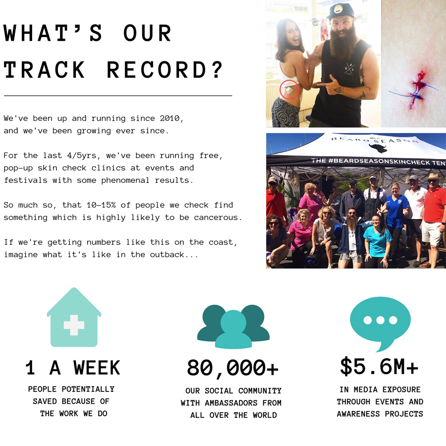 What's our track record